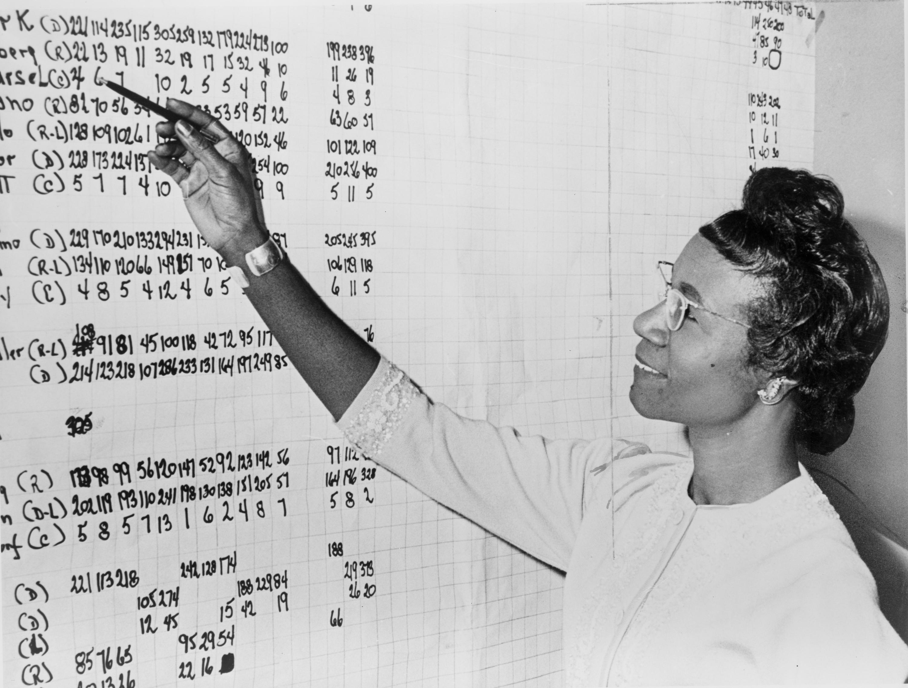 Chisholm reviewing political statistics in 1965.